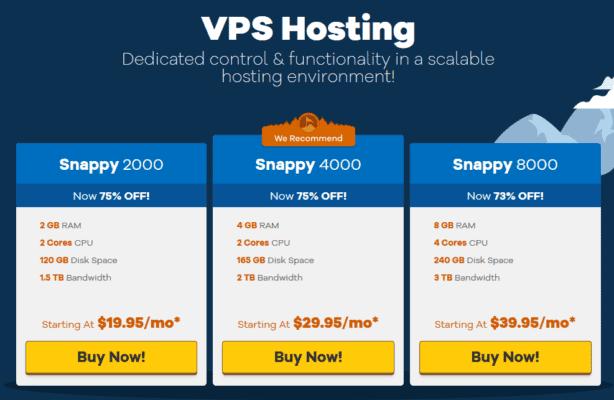 استضافة VPS لـ ووردبريس